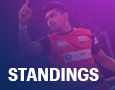 pro kabaddi 2019 points table, pro kabaddi points table 2019