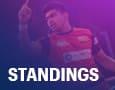 pro kabaddi 2019 points table, pro kabaddi points table 2019