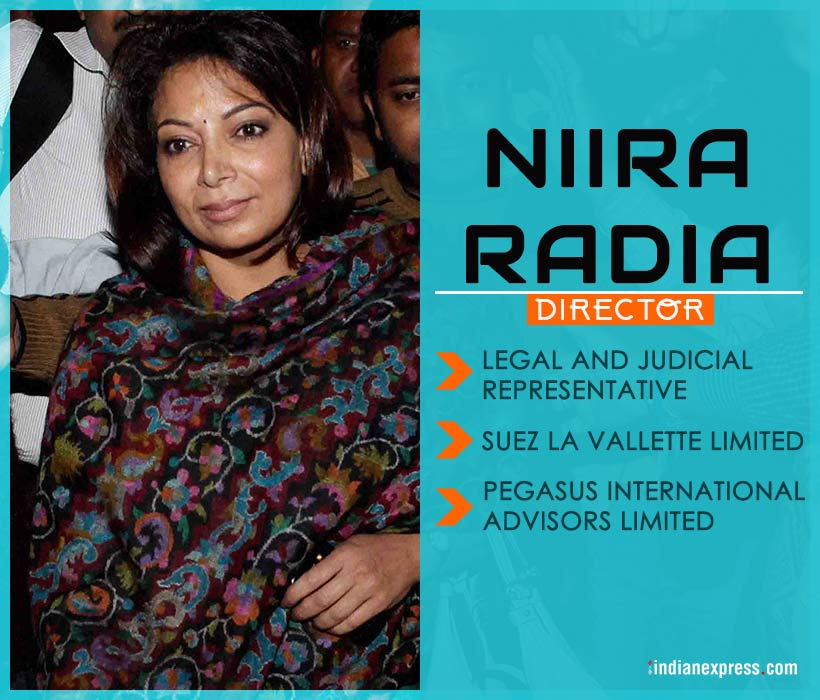niira radia, radia tapes, Paradise Papers photos, paradise papers Indian Express images, panama papers express investigation pics